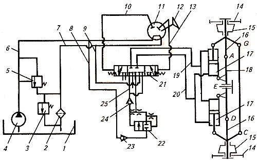 Принципиальная схема гидросистемы поворота управления колёс