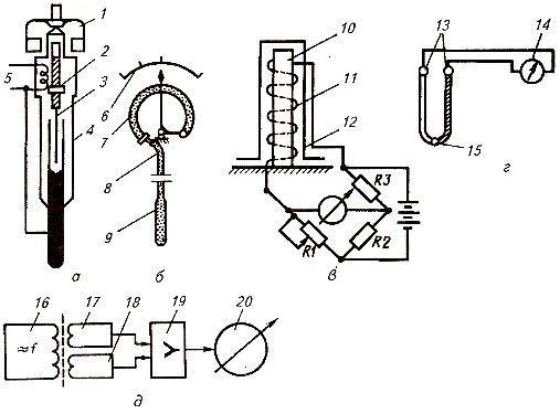 Принципиальные схемы термометров и влагомеров