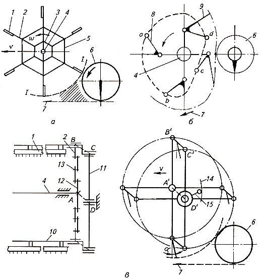 Схема мотовил