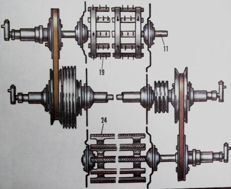 Схема привода молотильных