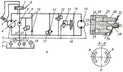 Схемы гидрообъёмной передачи и аксиально-поршневого насоса