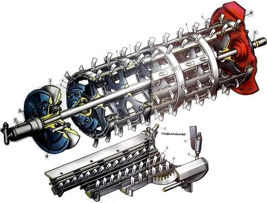 Штифтовой молотильный аппарат