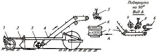 Комбайн КОП-1,5 для уборки огурцов. Схема рабочего процесса