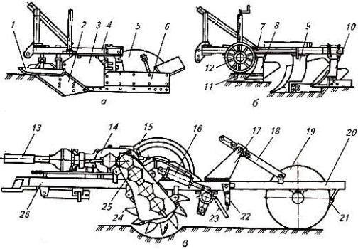 Машины для первичной обработки почвы