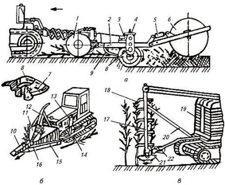 Машины для удаления кустарника