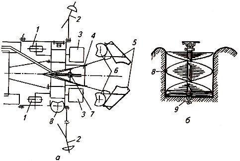 Посадочная машина МПС-1 и шнековый бур ямокопателей. Схемы