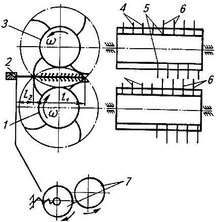 Схема двухбарабанного очёсывающего устройства льномолотилки снопов