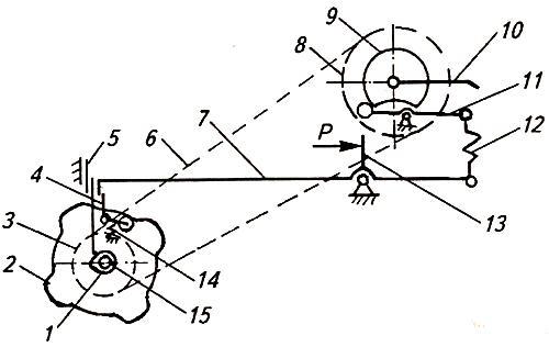 Схема механизма включения вязального аппарата