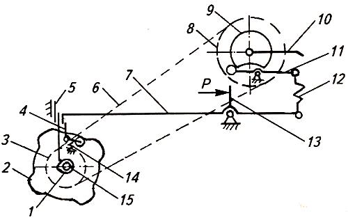 Схема механизма включения