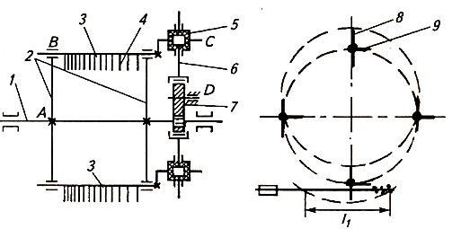 Схема очёсывающего барабана