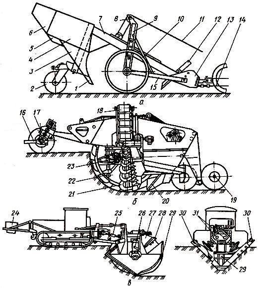 Схемы каналокопателей