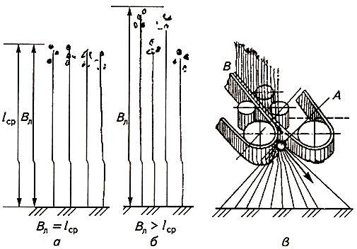 Ширина ленты и схема отгиба стеблей