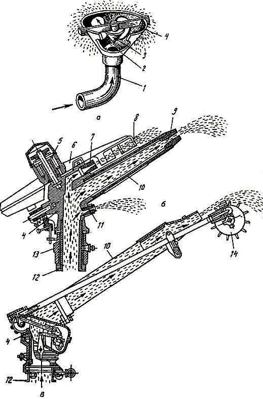 Дождевальные насадки и аппараты
