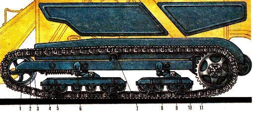Гусеничный ход комбайна «Енисей-1200Р»