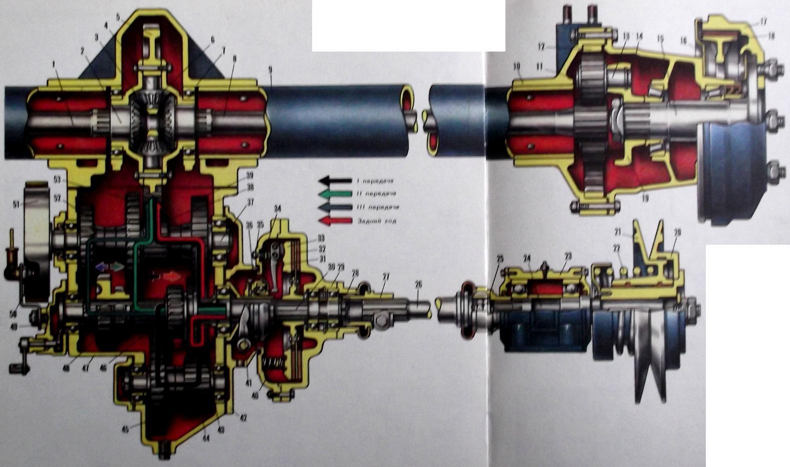 Схема ременных передач комбайна ск-5 нива