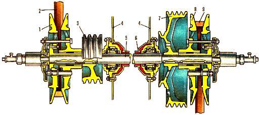Конструкция главного контрприводного вала комбайна «Енисей»