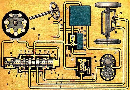 Схема подключения рулевой на комбайне нива