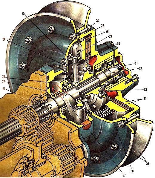 Сцепление ходовой части комбайна «Енисей»