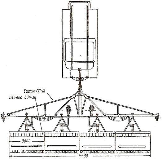 Схема агрегатирования трактора