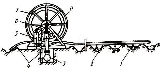 Схема автоматизированного шлангового устройства АШУ