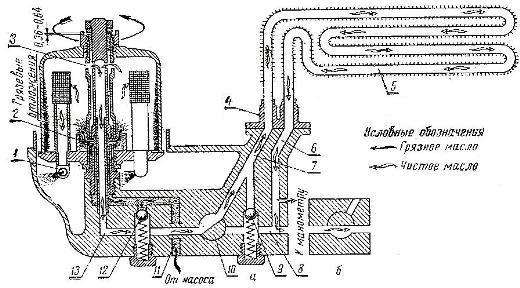 Схема работы центрифуги и