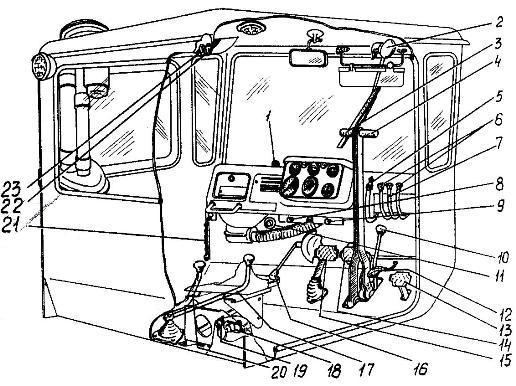 трактора ДТ-175С «Волгарь»