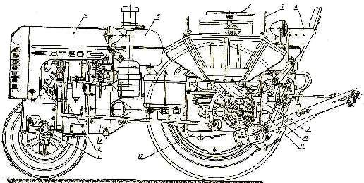 Размещение основных узлов и агрегатов на тракторе ДТ-20