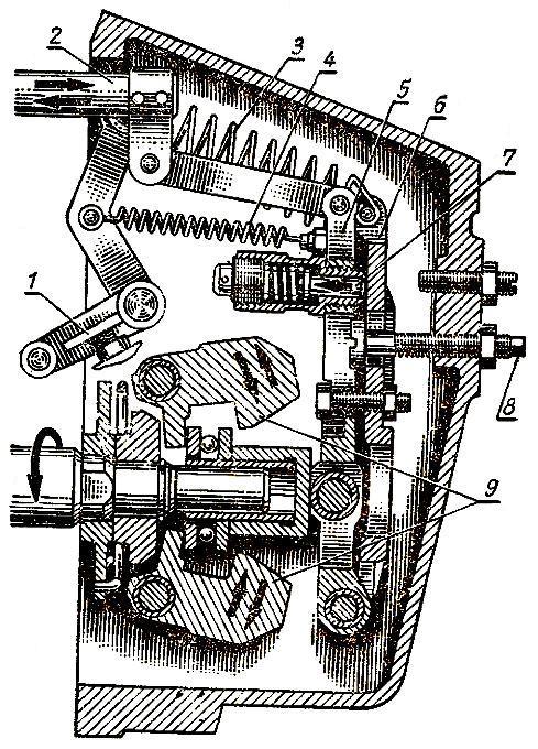 Схема работы регулятора ТНВД