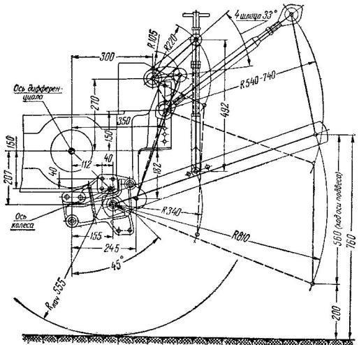 механизма навески трактора