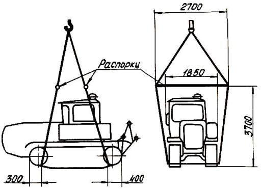 Схема строповки трактора