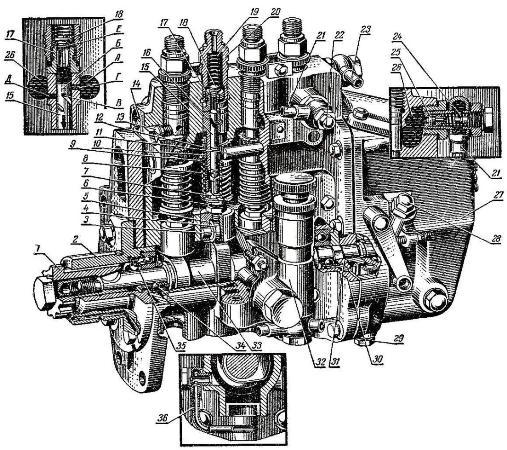 Топливный насос (ТНВД) двигателя Д-37М тракторов Т-40 и Т-40А