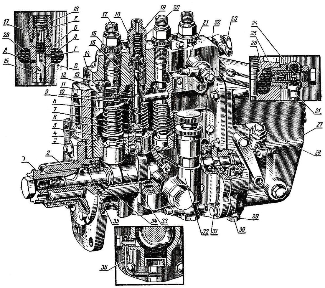 Регулировка топливной аппаратуры мтз 80 своими руками 25