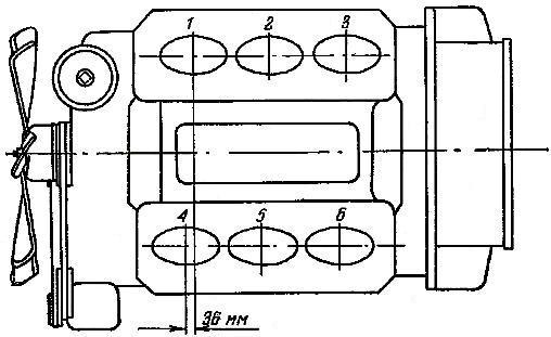 Двигатель СМД-60 трактора Т-150. Порядок нумерации цилиндров