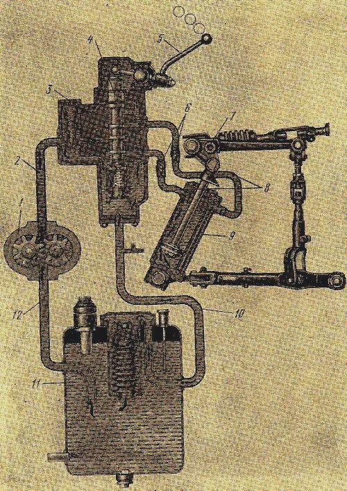 Гидравлическая система трактора Т-4А