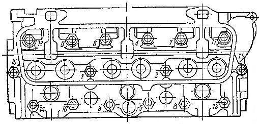 Последовательность затяжки гаек крепления головки цилиндров двигателя СМД-60