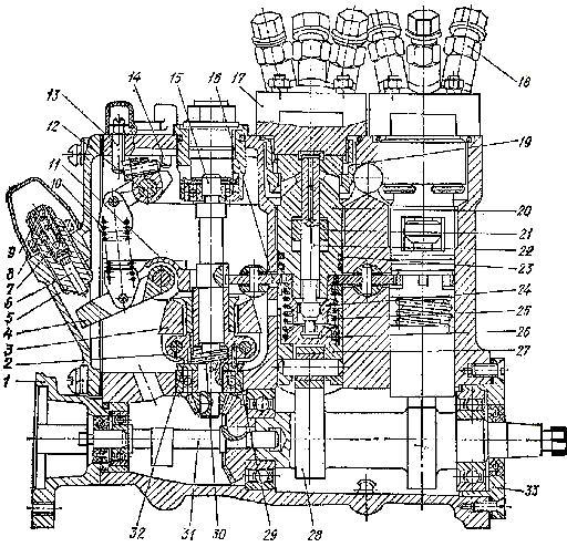 двигателя СМД-60 и СМД-62