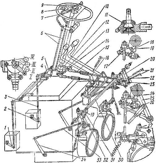 Рулевое управление трактора Т-