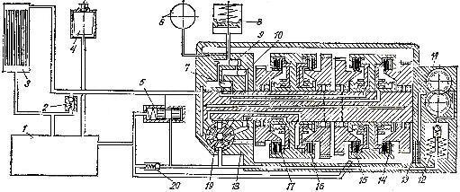 Схема гидросистемы КПП трактора Т-150К