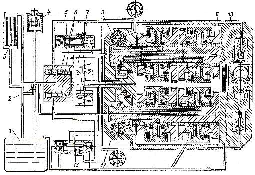 Схема гидросистемы коробки
