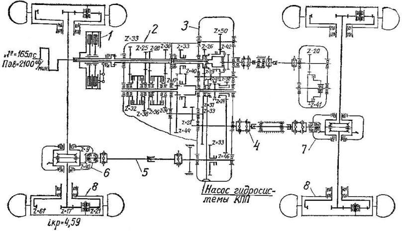 Схема силовой передачи