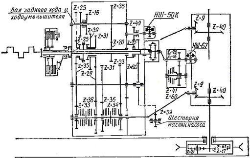 схемы тракторов Т-150 и