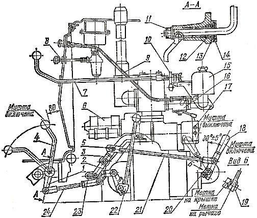 Органы управления пуска двигателя  А-41 из кабины трактора