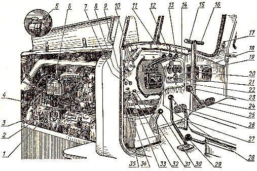 Органы управления трактором ДТ-75Б и контрольные приборы