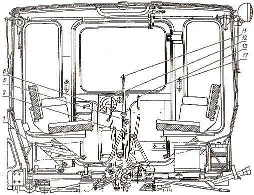 Органы управления трактором ДТ-75Б и контрольные приборы (вид слева)
