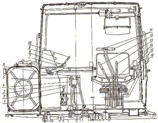Органы управления трактором ДТ-75К и контрольные приборы (вид с заднего сиденья)