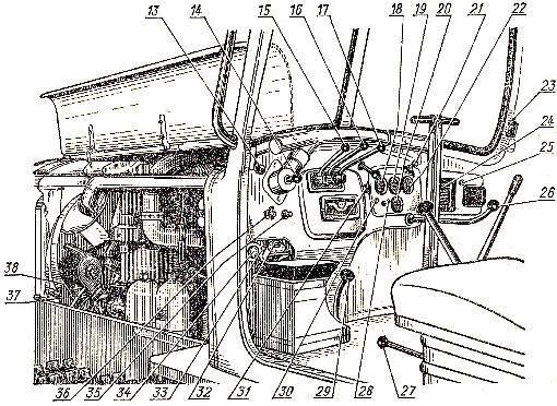 Органы управления трактором ДТ-75М (оборудованного УКМ) и контрольные приборы (вид слева)