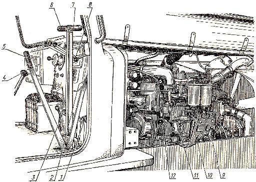 Органы управления трактором ДТ-75М (оборудованного УКМ) и контрольные приборы (вид справа)