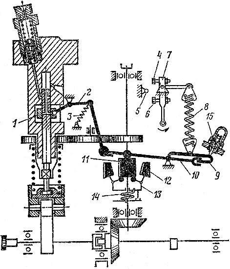 Схема действия регулятора ТНВД типа НД
