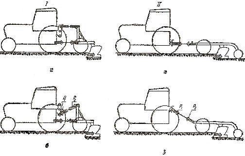 Схема догрузки ведущих колёс
