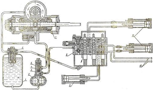 Гидравлическая система коробки передач трактора Т150